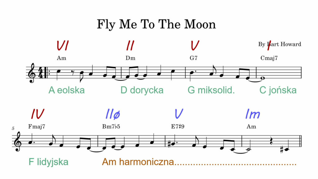 Fly Me To The Moon ANALIZA
